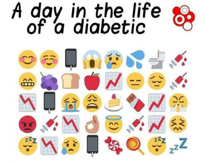 Διαβήτης
